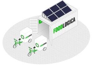 solar-foodlogica.jpg.650x0_q85_crop-smart