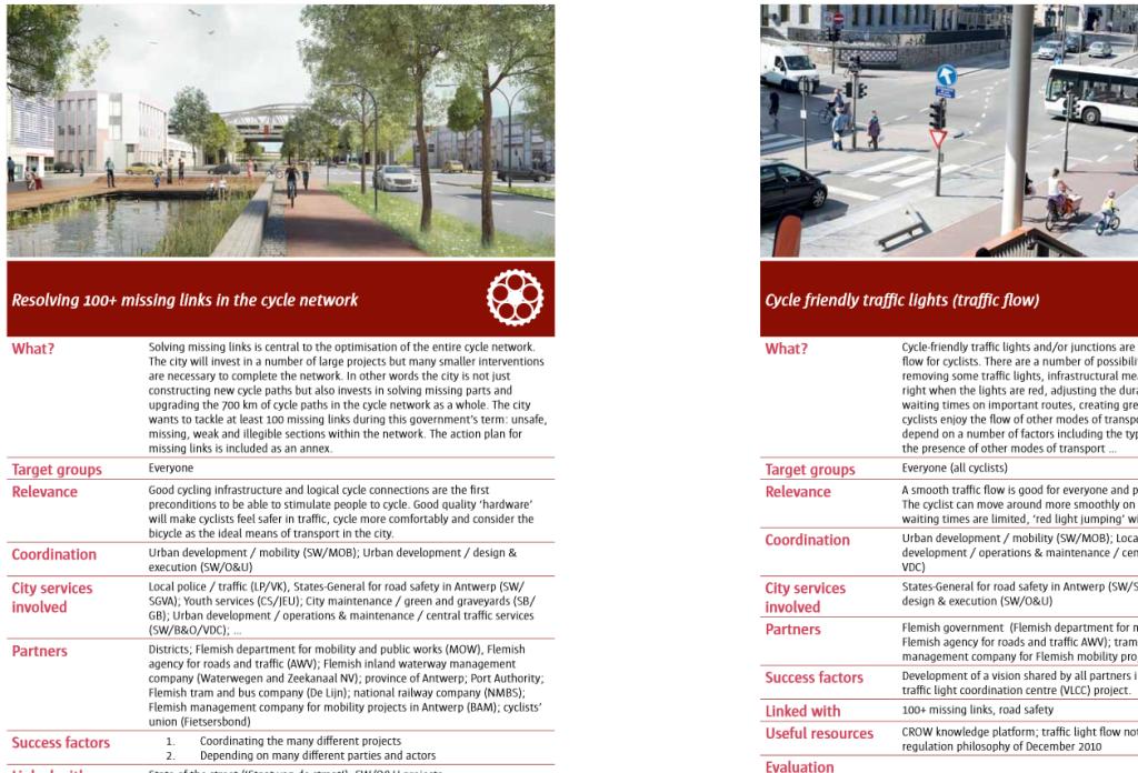 Ambiciózny plán cyklodopravy mesta Antwerpy