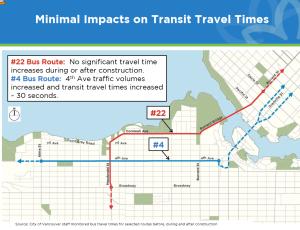 vancouver_transit_impact