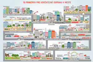 10principov-mobility