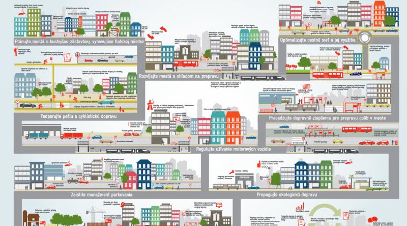 10 princípov pre udržateľnú mobilitu v mestách.