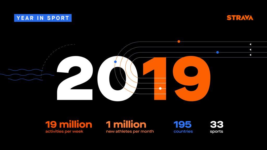 Aký bol cyklistický rok 2019 podľa Stravy