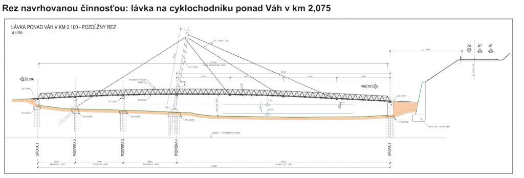 Cyklistická trasa Žilina – Martin má ukončené posudzovanie EIA