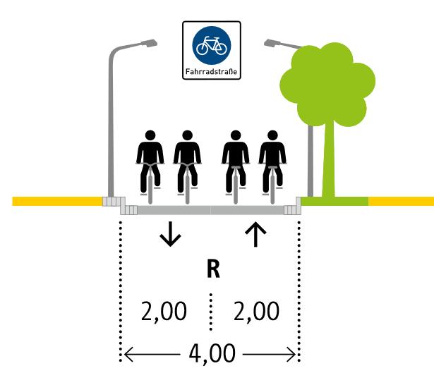 Berlín publikoval manuál k cyklouliciam