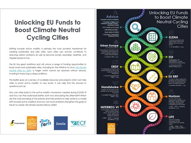 Sprievodca ako vytvoriť neutrálne klimatické cyklomestá